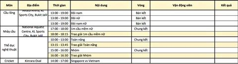 Nhat ky Sea Games 29 ngay 288 Trinh Van Vinh lap ky tich o cu ta hang can 62kg hinh anh 7