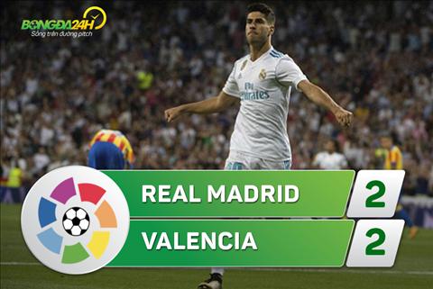 Tong hop Real Madrid 2-2 Valencia (Vong 2 La Liga 201718) hinh anh