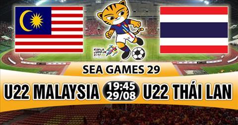 Nhan dinh U22 Malaysia vs U22 Thai Lan 19h45 ngay 298 (Sea Games 29) hinh anh