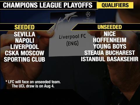 Liverpool de tho truoc nguong cua thien duong Champions League hinh anh