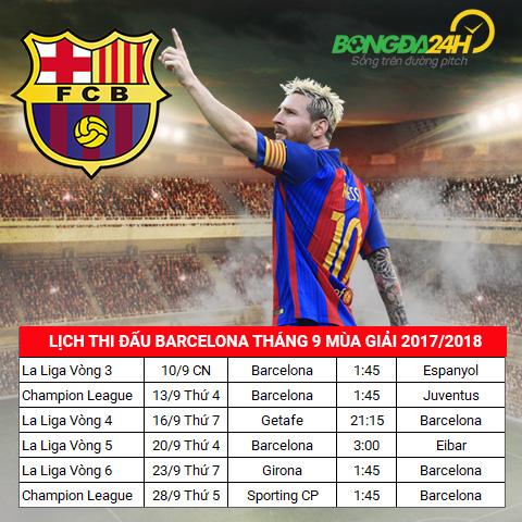 Lich thi dau cua Barcelona thang 9 mua giai 2017/2018 hinh anh 3