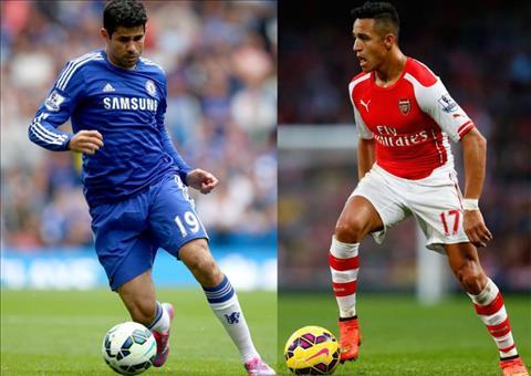 Arsenal va Chelsea khong the vo dich Premier League 201718 vi Sanchez va Costa hinh anh