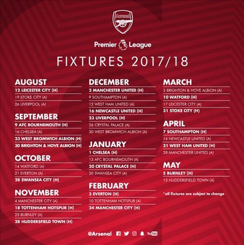 Nhan dinh Arsenal truoc mua giai 201718 Chu Tu tro lai hinh anh 5