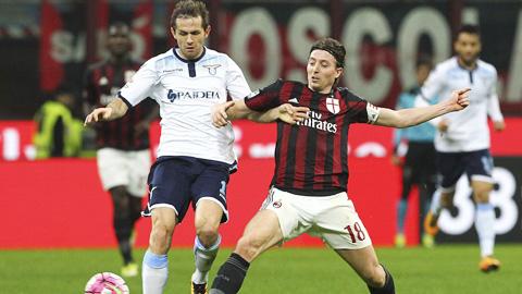 Nhan dinh Lazio vs AC Milan 20h00 ngay 109 (Serie A 201718) hinh anh