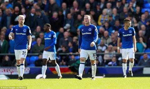 Wayne Rooney la cau thu thu hai phai nhan 100 the phat trong lich su Premier League.