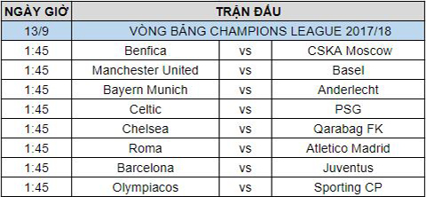 Lich thi dau Cup C1UEFA Champions League 201718 ngay hom nay 129 hinh anh 2