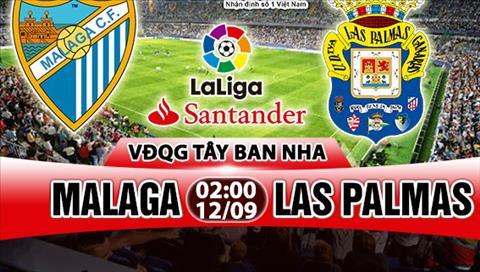 Nhan dinh Malaga vs Las Palmas 02h00 ngay 129 (La Liga 201718) hinh anh