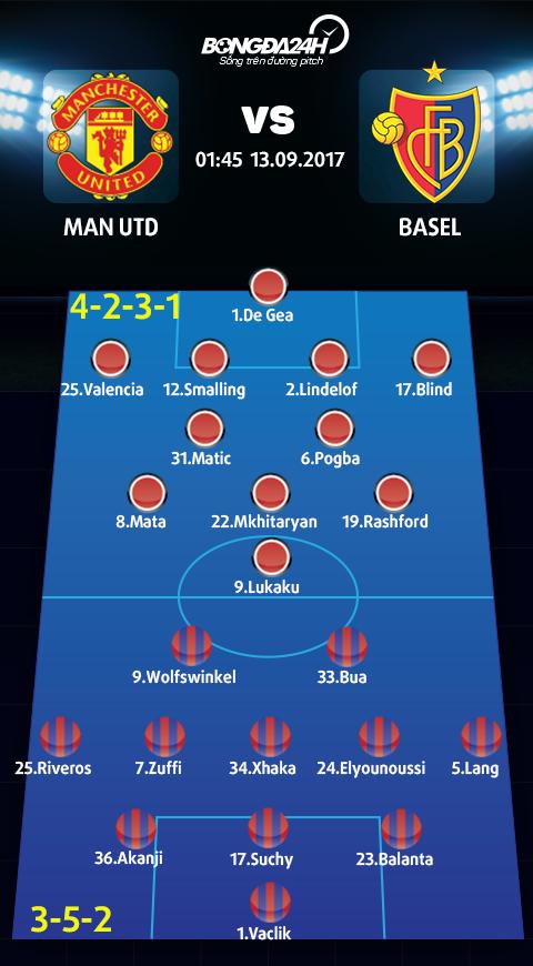 Man Utd vs Basel (01h45 ngay 139) Bong ma qua khu hinh anh 4