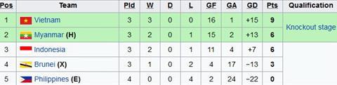 Nhan dinh U18 Indonesia vs U18 Brunei 15h30 ngay 139 (U18 Dong Nam A 2017) hinh anh 2