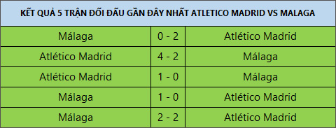 LTD - Lich thi dau vong 4 La Liga 201718 hinh anh 4
