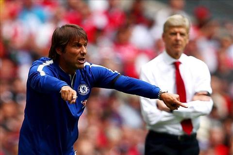 HLV Conte lo so Chelsea lai tiep tuc thiet quan truoc Arsenal hinh anh