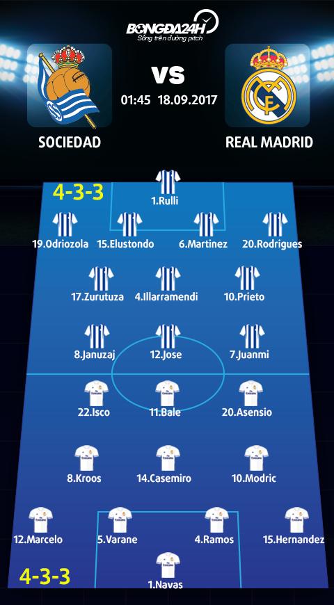 Sociedad vs Real (1h45 ngay 189) Vua thi van la Vua hinh anh 4