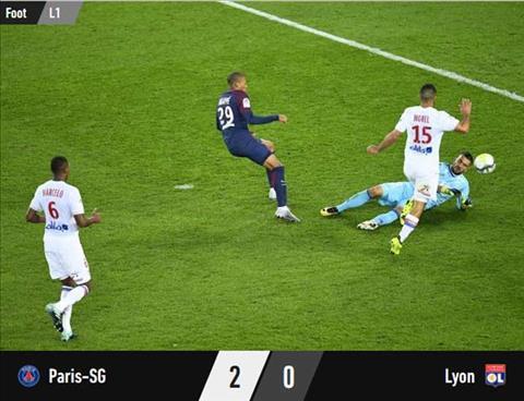 Tong hop PSG 2-0 Lyon (Vong 6 Ligue 1 201718) hinh anh