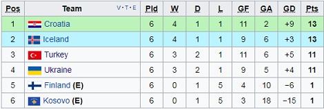 Nhan dinh Croatia vs Kosovo 01h45 ngay 39 (VL World Cup 2018) hinh anh 2
