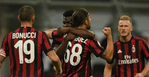AC Milan 2-0 SPAL: Cu dup .... penalty