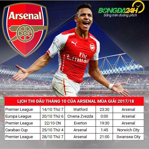 Lich thi dau cua Arsenal thang 10 mua giai 2017/2018 hinh anh 2