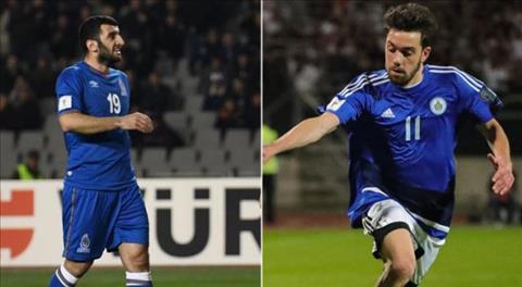 Nhan dinh Azerbaijan vs San Marino 23h00 ngay 49 (VL World Cup 2018) hinh anh