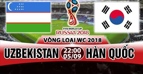 Nhan dinh Uzbekistan vs Han Quoc 22h00 ngay 59 (VL World Cup 2018) hinh anh