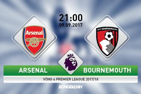 Preview Arsenal vs Bournemouth
