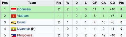 Nhan dinh U18 Myanmar vs U18 Brunei 18h30 ngay 99 (U18 Dong Nam A 2017) hinh anh 2