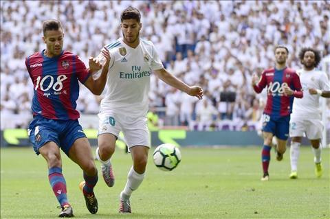 Du am Real 1-1 Levante Don dau nho doi! hinh anh