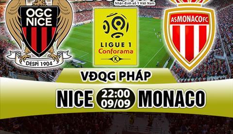 Nhan dinh Nice vs Monaco 22h00 ngày 99 (Ligue 1 201718) hinh anh