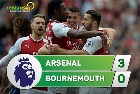 Ket qua Arsenal 3-0 Bournemouth