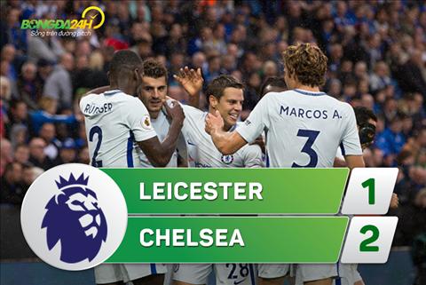 Ket qua Leicester 1-2 Chelsea