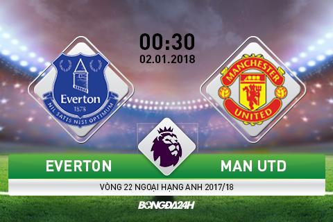 Everton vs Man Utd (0h30 ngay 21) U am ngay dau nam hinh anh