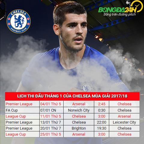 Lich thi dau cua Chelsea thang 1 mua giai 2017/18 hinh anh 2