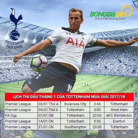 Lich thi dau cua Tottenham thang 1 mua giai 2017/18 hinh anh 2