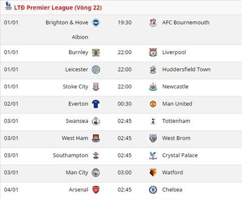 Lich thi dau vong 22 Premier League 2017/18