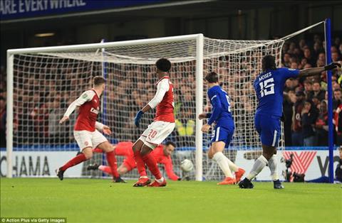 Nhung diem nhan sau tran Chelsea 0-0 Arsenal hinh anh