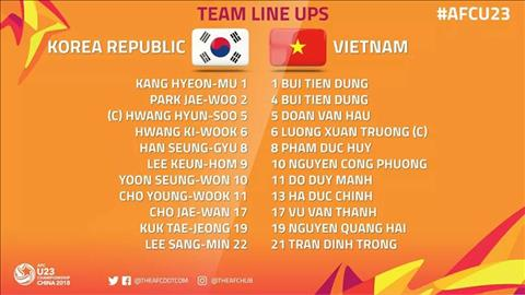 U23 Viet Nam 1-2 U23 Han Quoc (KT) Quang Hai ghi sieu pham, Viet Nam van nhan that bai day tiec nuoi hinh anh