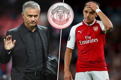 M.U cua Mourinho mua Sanchez