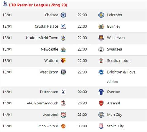 Lich thi dau vong 23 Premier League 2017/18