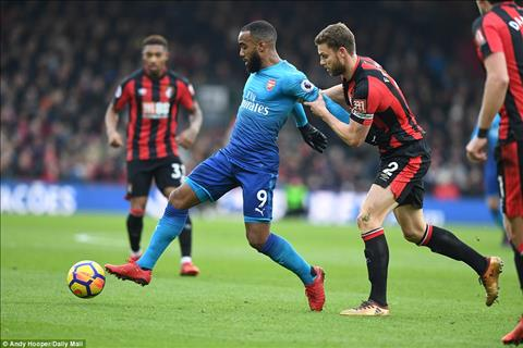Bournemouth 2-1 Arsenal that vong tien dao Lacazette hinh anh