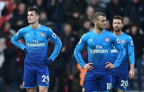 Goc nhin Wenger da tao nen nhung con quai vat o Arsenal hinh anh