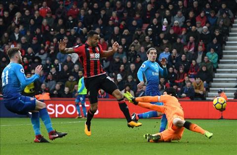 Du am Bournemouth 2-1 Arsenal Rat la ma rat quen hinh anh 3