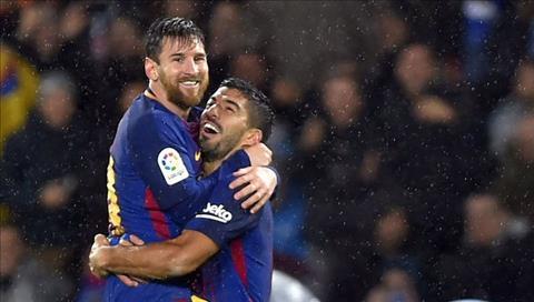 Messi sẽ quyết định tương lai của Luis Suarez hình ảnh