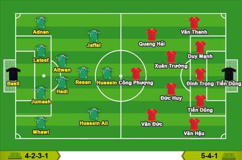 TRUC TIEP U23 Viet Nam vs U23 Iraq 18h30 ngay 201 (VCK U23 chau A 2018) hinh anh 2