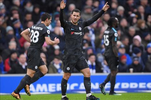 Nhung thong ke an tuong sau tran Brighton 0-4 Chelsea hinh anh