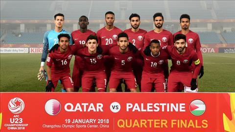 U23 Viet Nam vs U23 Qatar Vao chung ket duoc chu, sao khong hinh anh