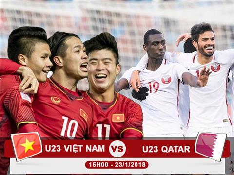 LINK XEM tran dau U23 Viet Nam vs U23 Qatar 15h00 hom nay truc tiep o dau hinh anh