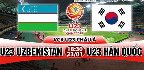 Nhan dinh U23 Uzbekistan vs U23 Han Quoc 18h30 ngay 231 (VCK U23 chau A 2018) hinh anh