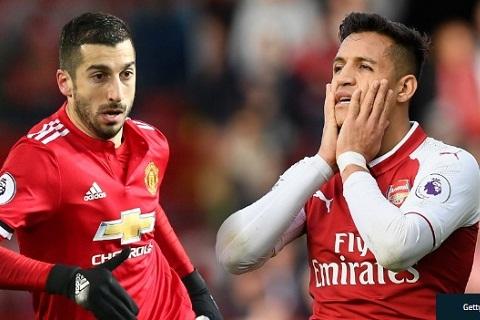 Diem tin bong da sang 23/1: Chinh thuc xong thuong vu Sanchez – Mkhitaryan