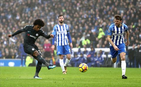 Willian co 1 ban cung 1 kien tao truoc Brighton