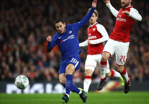 Arsenal 2-1 (2-1) Chelsea Rudiger dua Phao thu vao chung ket cup Lien doan hinh anh