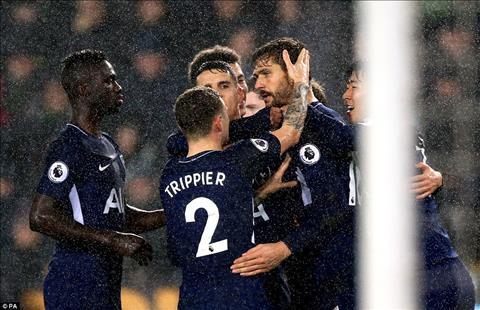 Tottenham vs West Ham (3h ngay 51) Derby ruc lua hinh anh