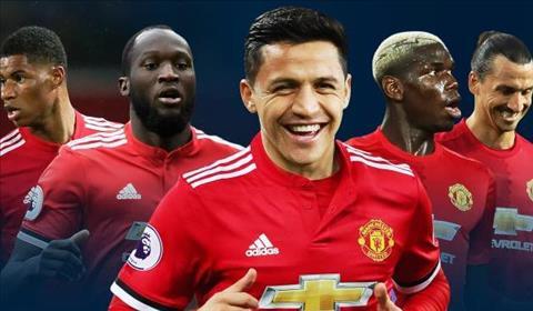 Truoc tran Tottenham vs MU Bo mat nao cho Alexis Sanchez hinh anh 4